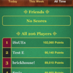Leaderboards and Achievements on Social casino games