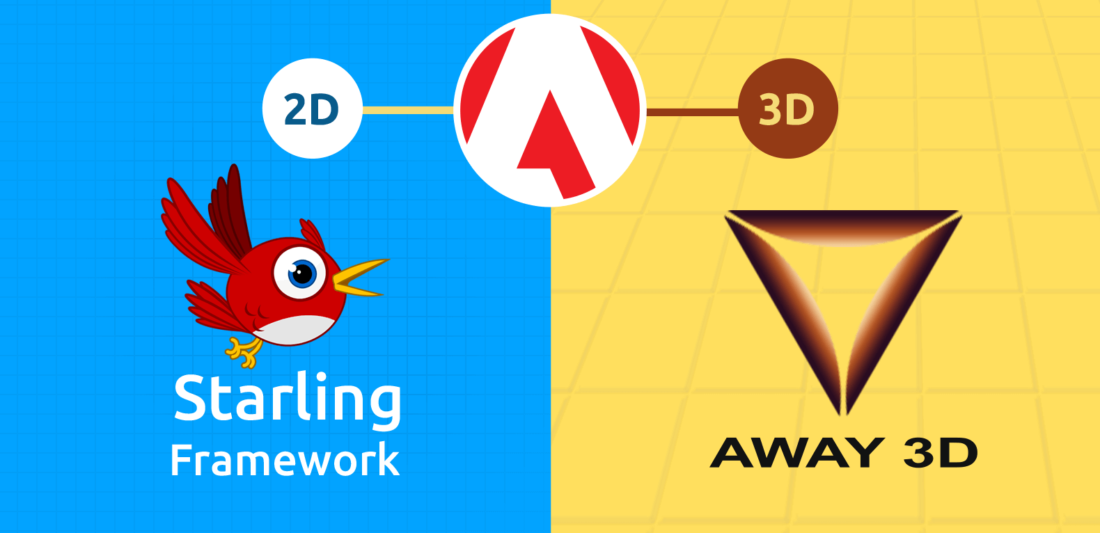 2D/3D rendering, Conversion of adobe flash to html5